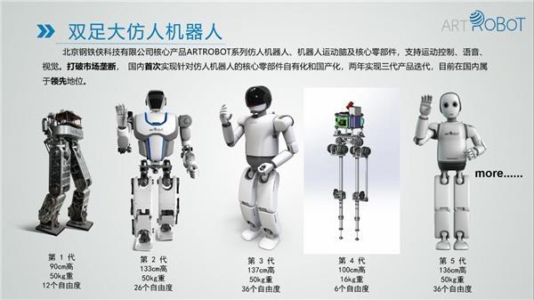 人形机器人:过去看欧美,现在看中国-创新湾